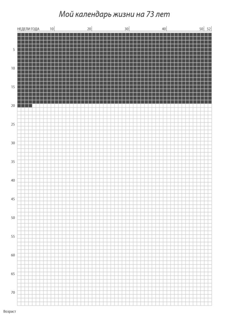 Календарь жизни на 73 года